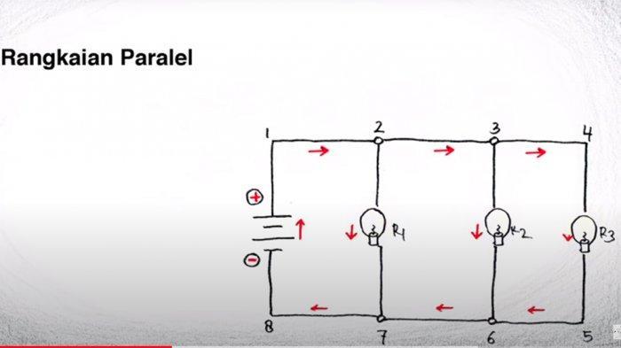 Apa Pendapatmu Mengenai Penggunaan Rangkaian Paralel Untuk Rangkaian Listrik Di Rumah Tvri Sd 4 5 6 Tribun Pontianak