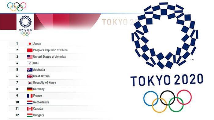 MEDALI Olimpiade Indonesia Terkini Posisi Berapa? Cek Daftar Perolehan Medali Olimpaide Tokyo Update