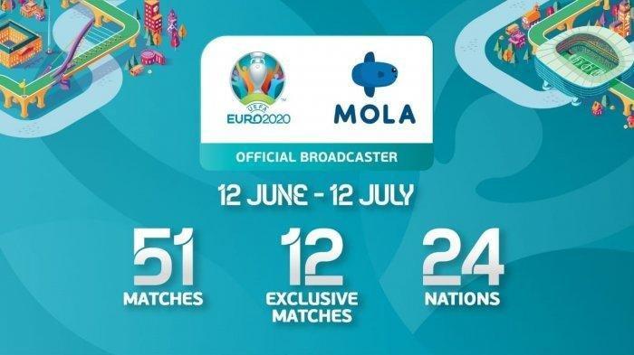 Cara Berlangganan Mola TV untuk Nonton EURO 2021