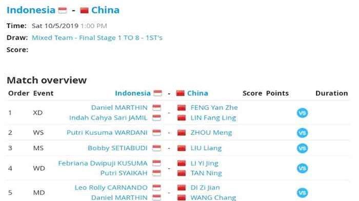 Live Streaming Indonesia vs China, Final BWF World Junior Championships 2019 Jam 17.00 WIB