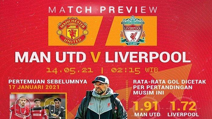 LIVE SCORE Man United Vs Liverpool Jumat 14 Mei 2021 Pukul 02.15 WIB Live Mola TV