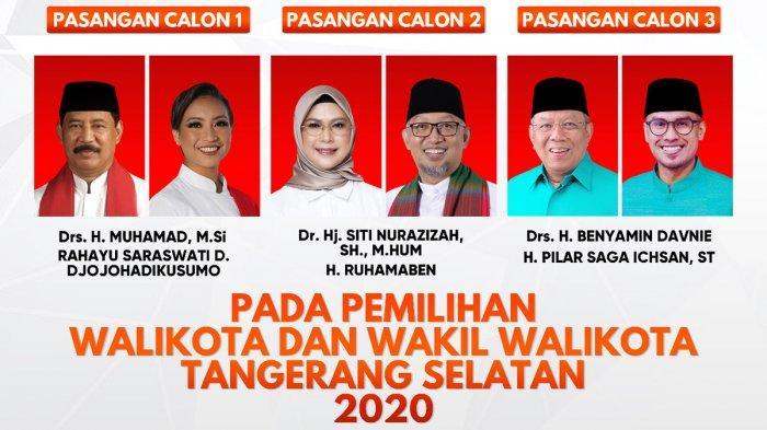 Hasil Quick Count Pilkada Tangsel 2020, Cek Perolehan Suara Pasangan Calon Wali Kota di Sini