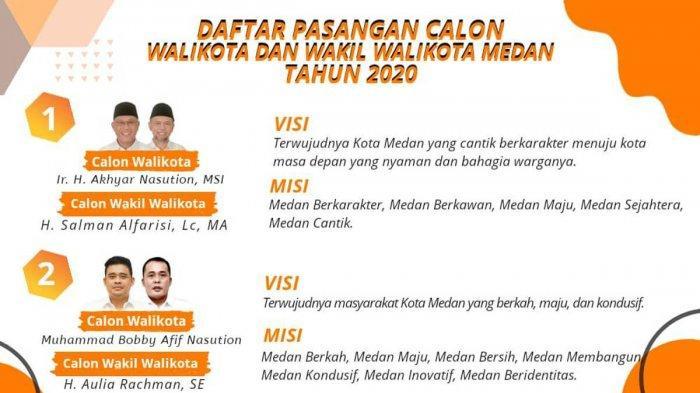 Pemenang Pilkada Medan 2020 Siapa? Cek Perolehan Suara Akhyar - Bobby versi Quick Count Sementara