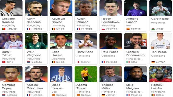 51 Pemain Kelas Dunia di EURO 2020 Minus Ibrahimovic, Sergio Ramos dan Top Skor Champion Haaland