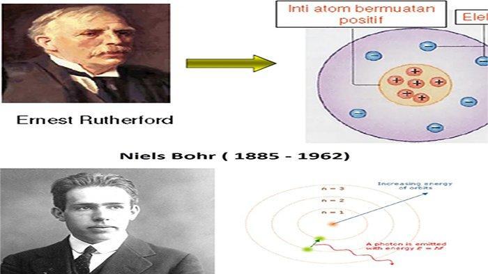 Apa Perbedaan Model Atom Bohr dengan Model Atom Rutherford ?