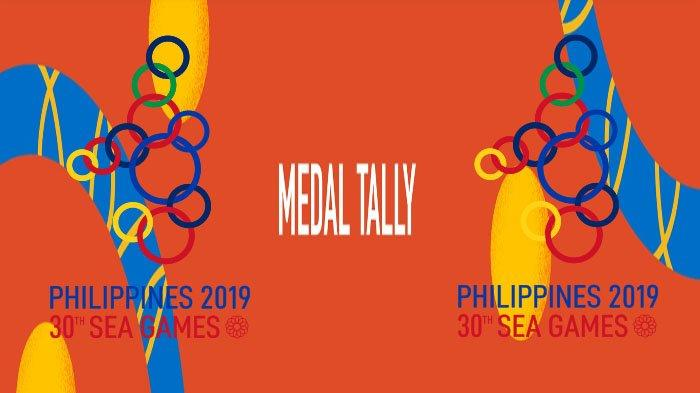 Hasil Indonesia Vs Vietnam Medali Usai Final Bola SEA Games! Filipina Juara, Indonesia 266 Medali