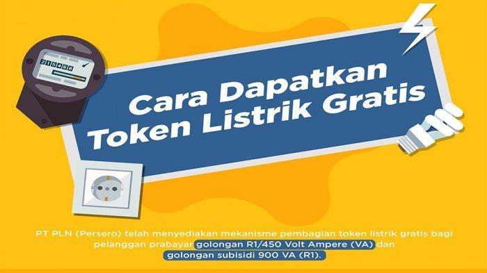 PLN Token Listrik Gratis Diperpanjang di Tahun 2021, Login www.pln.co.id PLN Mobile & WA 08122123123