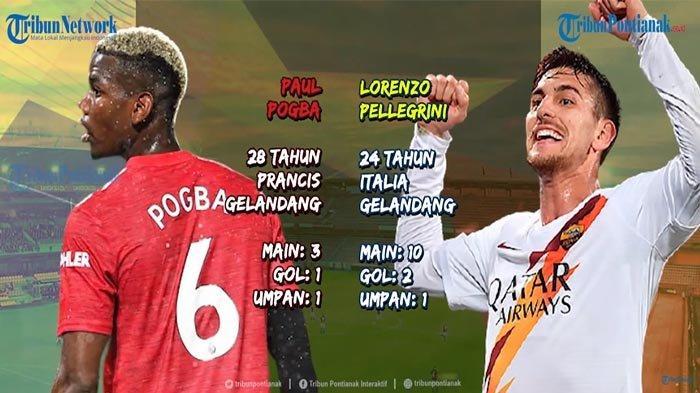 PREDIKSI Roma Vs Man United Liga Eropa Live SCTV Malam Ini, Misi Dendam Serigala dan Setan Merah