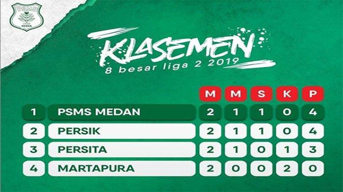 PSMS Medan Lolos Semifinal Liga 2 Susul Sriwijaya FC dan Persiraja Aceh dengan Syarat Permak Persita