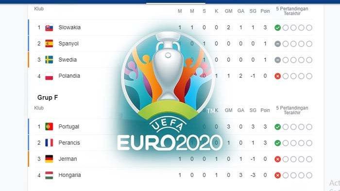 STREAMING PIALA EURO Malam Ini 16 Juni Finlandia Vs Rusia Live Score Turki Vs Wales Italia Vs Swiss