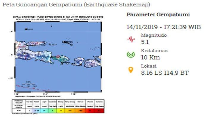 Bali Jadi Back Up Ina TEWS, Perkuat Sistem Informasi Peringatan Dini Tsunami