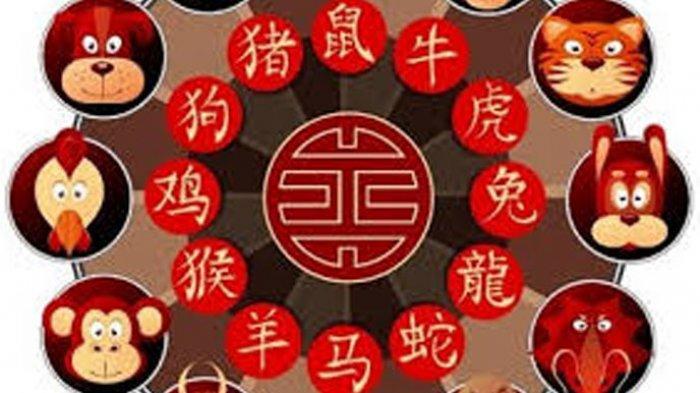 Ramalan Shio Hari Ini Kamis 18 Februari 2021, Simak Ramalan Shio Terbaru Ramalan Shio 2021