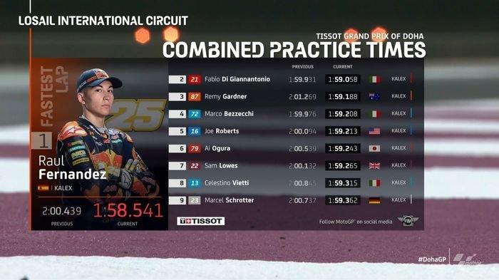 Hasil FP2 Moto2 Doha 2021 ! Raul Fernandez Posisi Pertama , Pembalap Pertamina Mandalika SAG ?