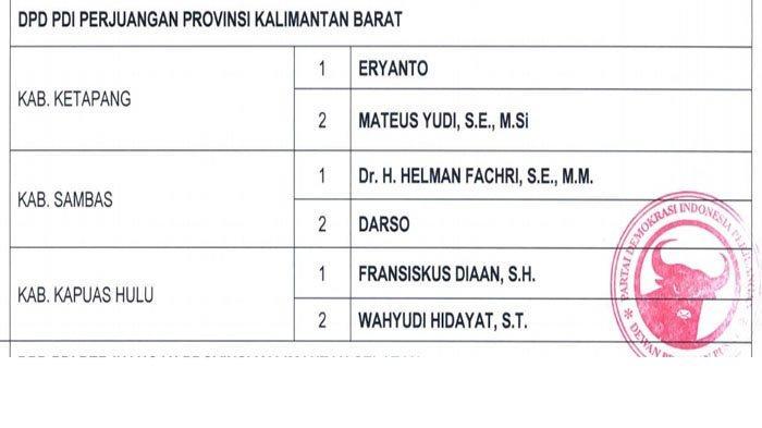 BREAKING NEWS - Beredar Nama Bapaslon yang Direkomendasi PDIP untuk Pilkada 3 Daerah di Kalbar