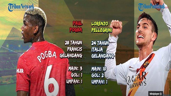 AS Roma vs Man Utd - Efek Instan Berkah Jose Mourinho | Kans All English Finale Liga Europa