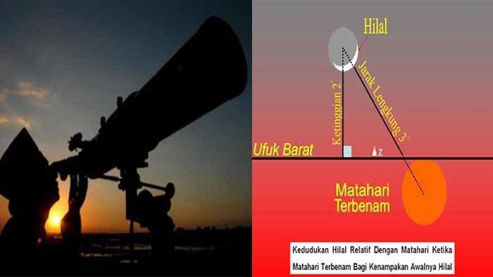 HASIL Sidang Isbat Lebaran Idul Fitri 2021, Penentuan Hari Raya Idul Fitri Live Streaming Hari Ini