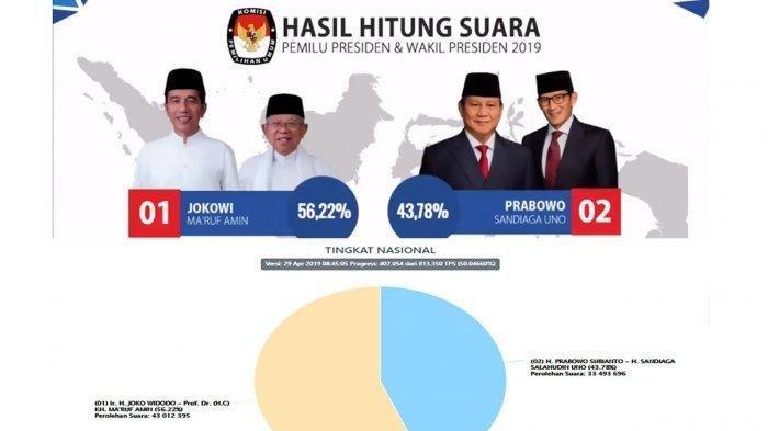 Situng KPU Kamis (16/5/2019), Suara Masuk 84 % Lihat Hasil Pilpres 2019 Jokowi Vs Prabowo
