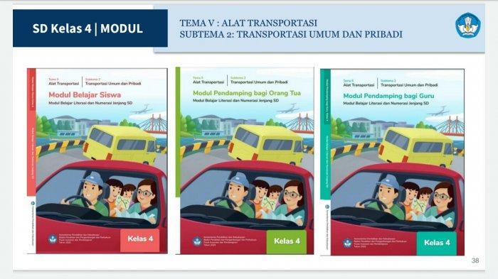 Soal dan Jawaban TVRI Rabu 13 Januari 2021 SD Kelas 4, Sering & Sukakah Kalian Naik Kendaraan Umum?