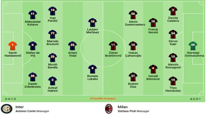 Susunan Pemain Inter Vs Milan Live RCTI+ Sports De
