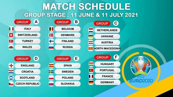 Jadwal Lengkap Piala Eropa 2021 Live RCTI dan MolaTV, Hasil Lengkap EURO 2020 dan Klasemen EURO 2020