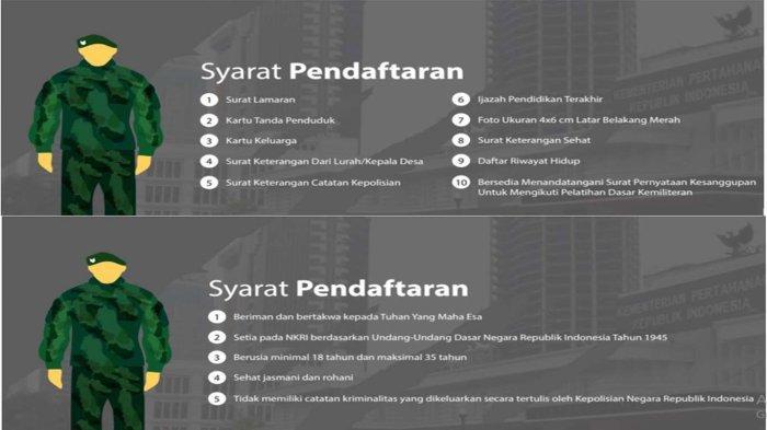 Pendaftaran Komcad Gelombang 2 Aplikasi Komcad ! Unduh Dokumen Lamaran di komcad.kemhan.go.id