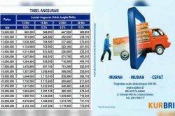 Tabel KUR BRI Co Id Daftar Online Login https://kur.bri.co.id Dapat Pinjaman Tanpa Jaminan 100 Juta