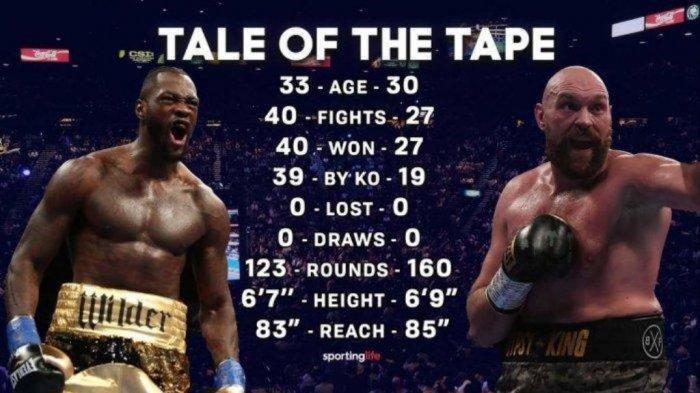 Jadwal Tinju Dunia Deontay Wilder vs Tyson Fury Jilid 3