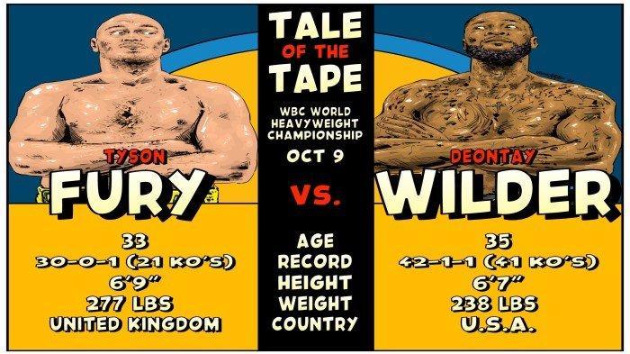 Tale of the Tape Tyson Fury Vs Deontay Wilder Trilogi Tinju Dunia Kelas Berat WBC Live Pagi Ini