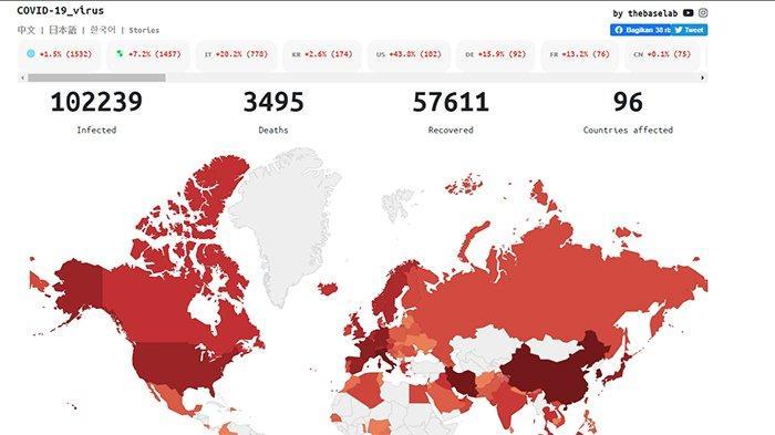TAMBAH 8 Negara dalamSehari, Virus Corona Kini Sudah 96 Negara | Infeksi di Malaysia Molonjak Tajam