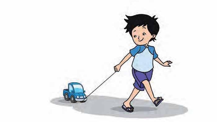 Jawaban SOAL Tema 8 Kelas 4 Energi Yang Bekerja Pada Mobil Mainan Sehingga Mobil Bisa Bergerak