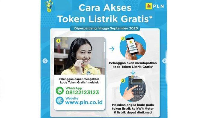WWW.PLN.CO.ID Login PLN Token Listrik Gratis Agustus | Klik Link stimulus.pln.co.id & WA 08122123123