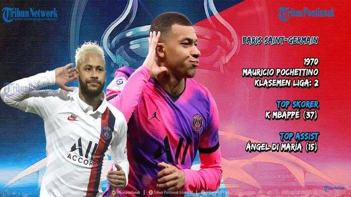 PSG Lolos Final Liga Champion 2021 Jika Mampu Comeback di Markas Manchester City