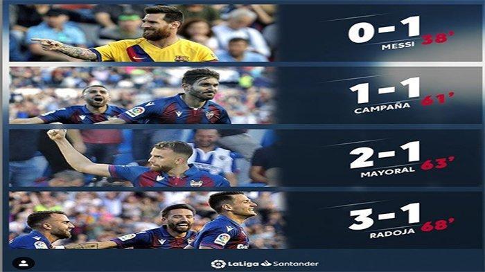 Top Skor Liga Spanyol, Jadwal Liga Spanyol & Klasemen Liga Spanyol Poin Barcelona & Real Madrid Sama