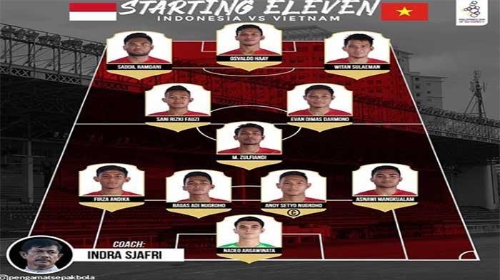 UPDATE! Hasil Timnas Indonesia Vs Vietnam di Final Bola SEA Games 2019, Sedang Live di RCTI