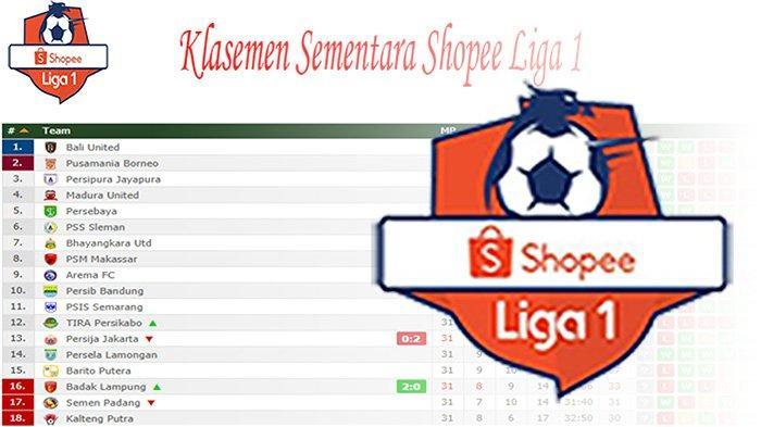 PROMOSI dan Degradasi dari Liga 1 | Peluang Kalteng Putra, Badak Lampung FC & Semen Padang Bertahan