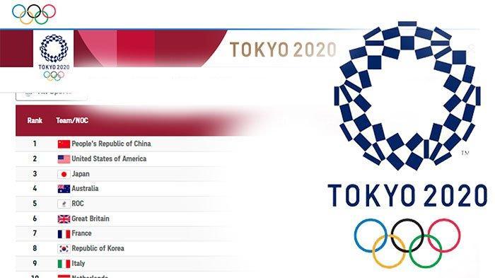 UPDATE Klasemen Olimpiade Tokyo 2021 Hari Ini, China Kokoh Tak Tertandingi! Urutan Indonesia Berapa?