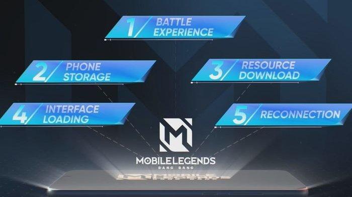 UPDATE Mobile Legends 2021 Performance Optimization - Fitur Baru MLBB Anti Lag dan Responsif