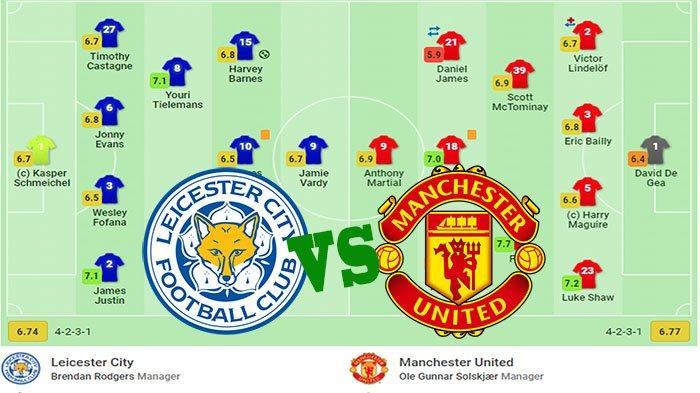 UPDATE Skor Liga Inggris Terbaru Live Score Leicester Vs Manchester United, Gol Roket Harvey Barnes
