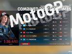 andi-gilang-moto2-di-hasil-fp3-moto2-prancis-2020-jelang-hasil-kualifikasi-motogp-2020-hari-ini.jpg