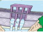 apakah-air-dan-listrik-termasuk-sumber-energi-jawaban-buku-tematik-kelas-4-tema-9-hal-1-sampai-10.jpg