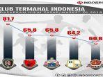 bali-united-menjadi-klub-termahal-di-liga-indonesia.jpg