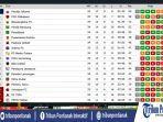 berikut-hasil-dan-klasemen-liga-1-indonesia-terkini.jpg