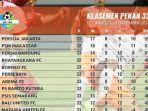 bukan-psm-makassar-persija-jakarta-pasti-juara-liga-1-indonesia.jpg