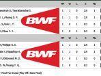 bwf-world-tour-finals-ganda-campuran-kamis.jpg