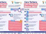cek-terbaru-bantuan-sosial-2021-4-bansos-di-bulan-mei-2021.jpg