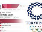 daftar-perolehan-medali-olimpiade-tokyo-2021-terbaru-27-juli-2021-amerika-vs-china-bersaing-ketat.jpg