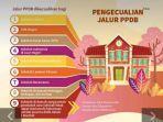 daftar-sekolah-yang-tidak-masuk-daftar-zonasi-ppdb-2019.jpg