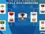 daftar-tim-lolos-semifinal-piala-indonesia-peluang-final-persija-jakarta-vs-madura-united.jpg