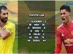 final-villarreal-vs-manchester-united-5.jpg