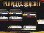 grand-final-mpl-season-5-hari-ini-minggu-124-tim-kuda-hitam-onic-di-antara-el-clasico-rrq-vs-evos.jpg